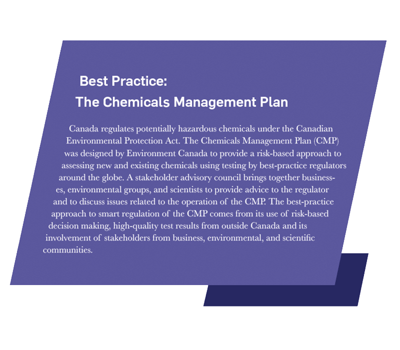 Best Practice: The Chemicals Management Plan